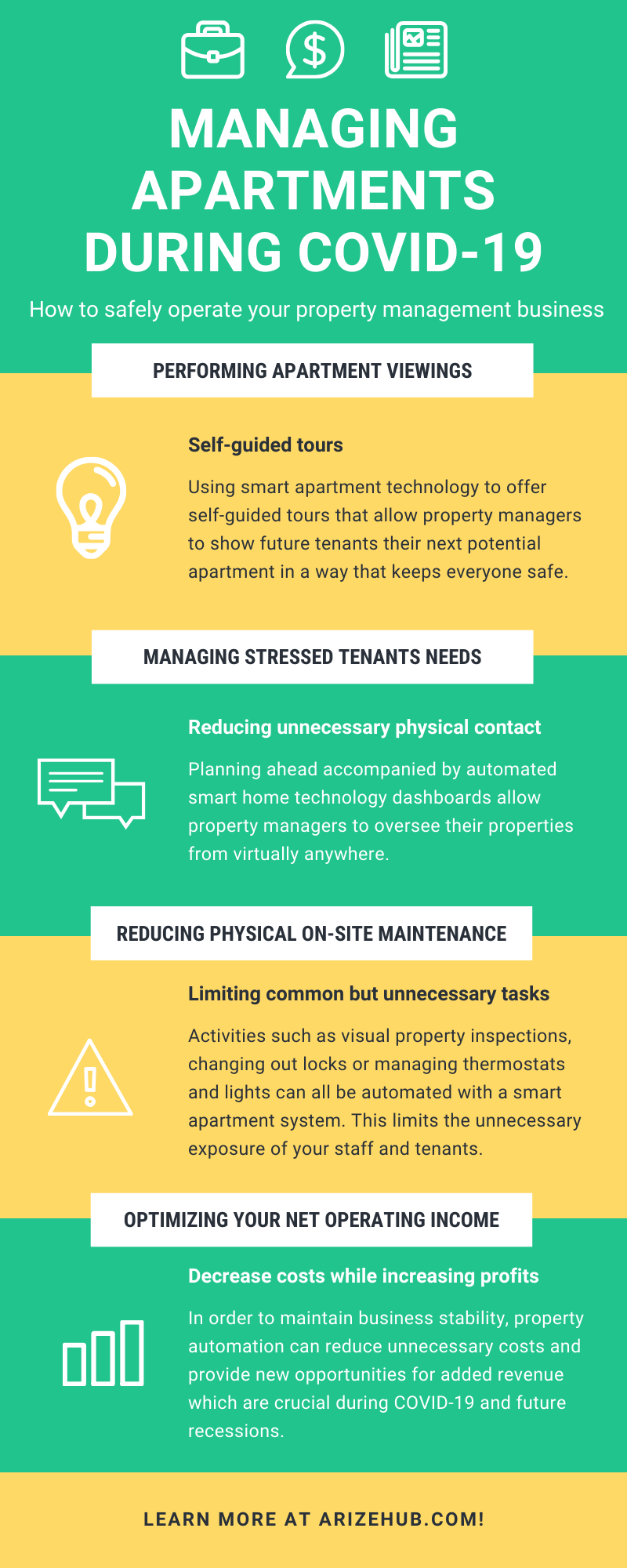 Managing apartments during COVID-19 or coronavirus step by step guide