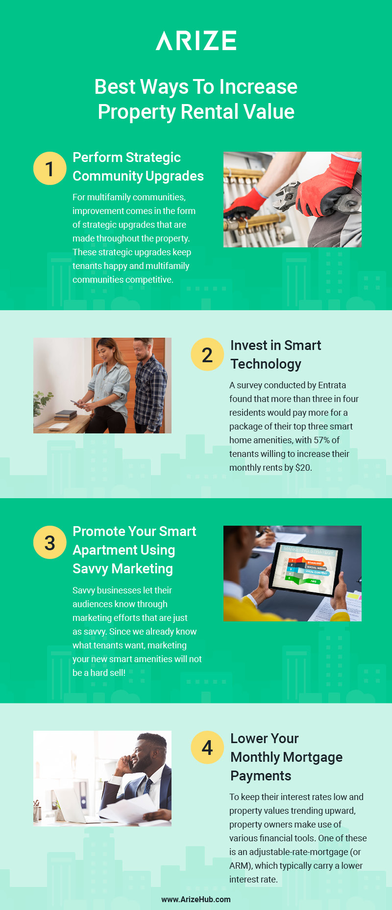 Best ways to increase property rental value for multifamily infographic
